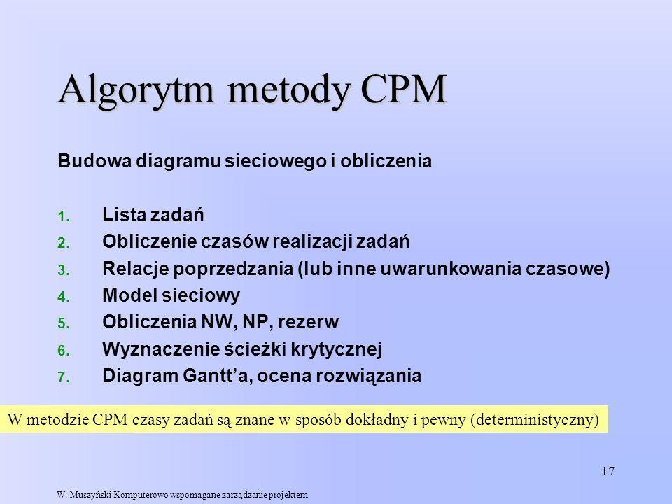 17 Algorytm metody CPM Budowa diagramu sieciowego i obliczenia 1. Lista zadań 2. Obliczenie czasów realizacji zadań 3. Relacje poprzedzania (lub inne
