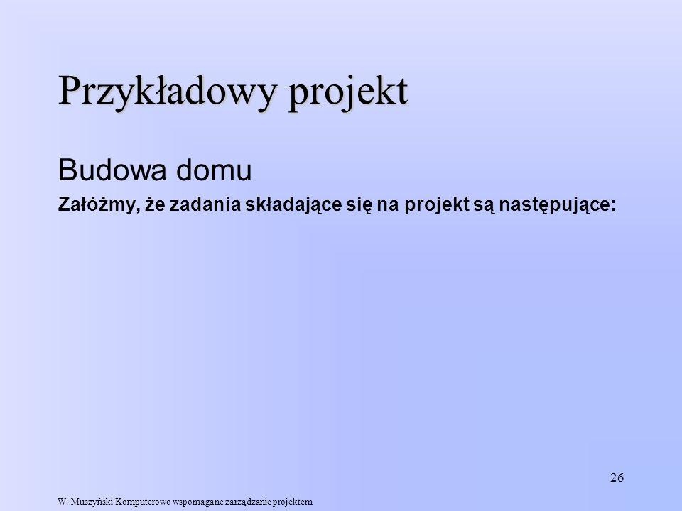 26 Przykładowy projekt Budowa domu Załóżmy, że zadania składające się na projekt są następujące: W. Muszyński Komputerowo wspomagane zarządzanie proje