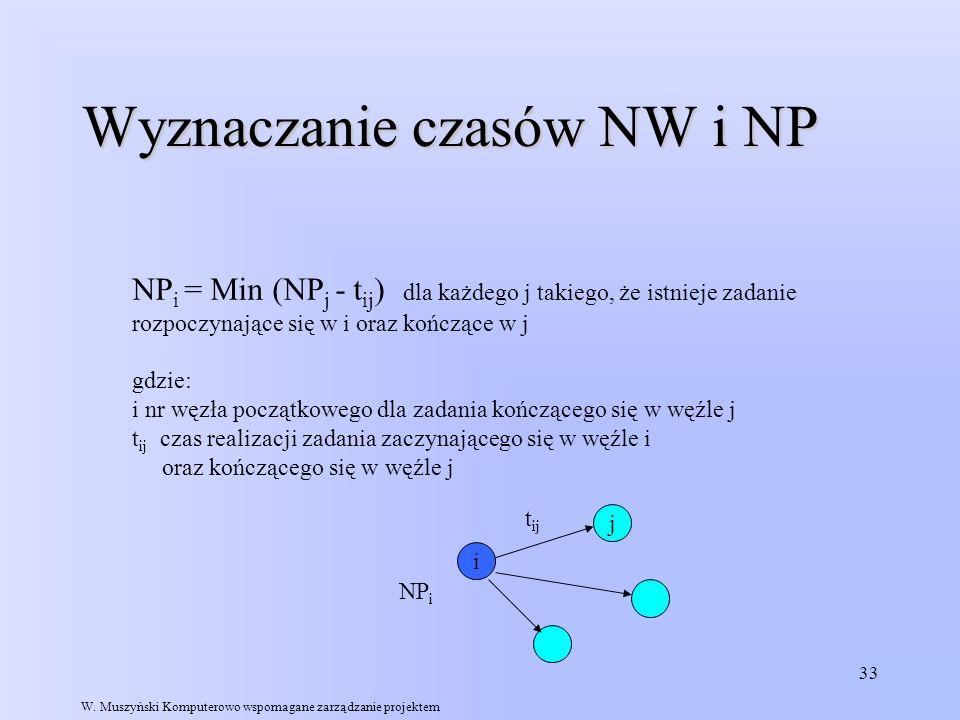 33 Wyznaczanie czasów NW i NP NP i = Min (NP j - t ij ) dla każdego j takiego, że istnieje zadanie rozpoczynające się w i oraz kończące w j gdzie: i n
