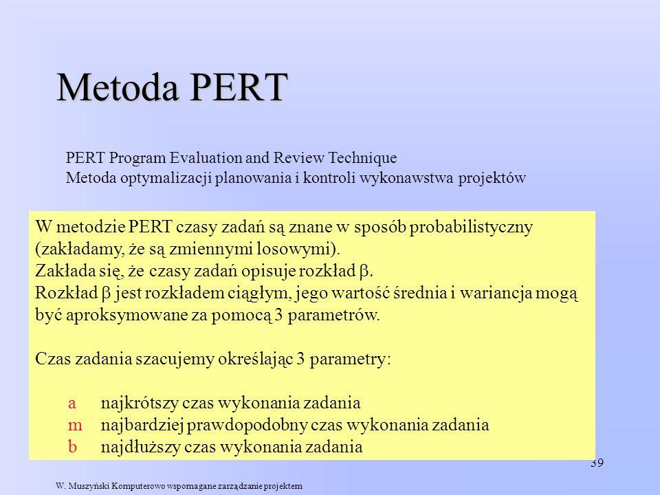 39 Metoda PERT PERT Program Evaluation and Review Technique Metoda optymalizacji planowania i kontroli wykonawstwa projektów W metodzie PERT czasy zad