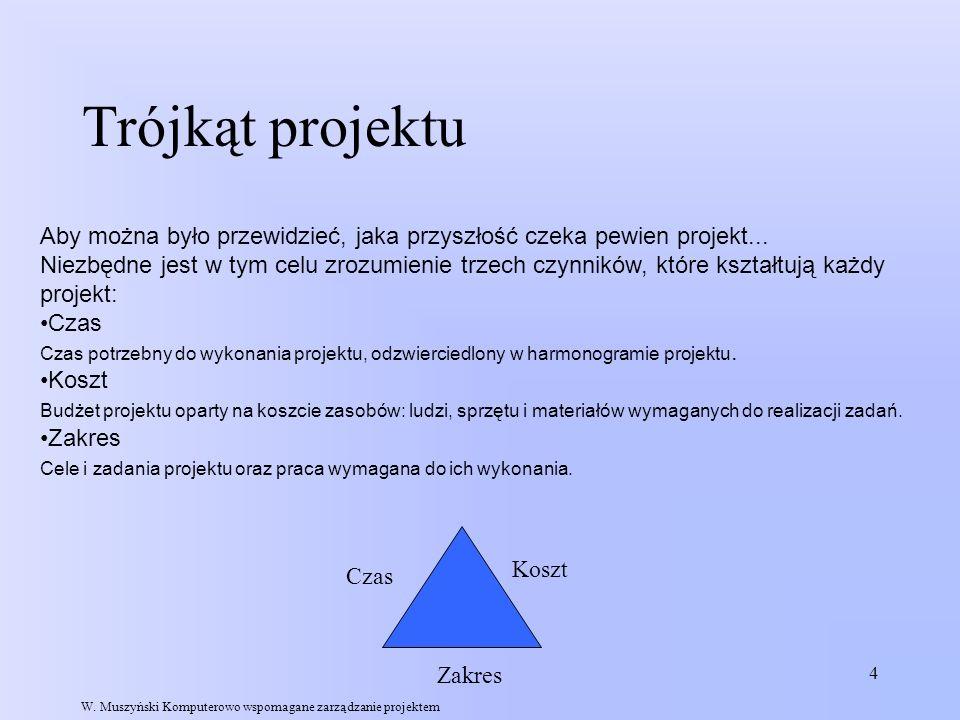 4 Trójkąt projektu Aby można było przewidzieć, jaka przyszłość czeka pewien projekt... Niezbędne jest w tym celu zrozumienie trzech czynników, które k