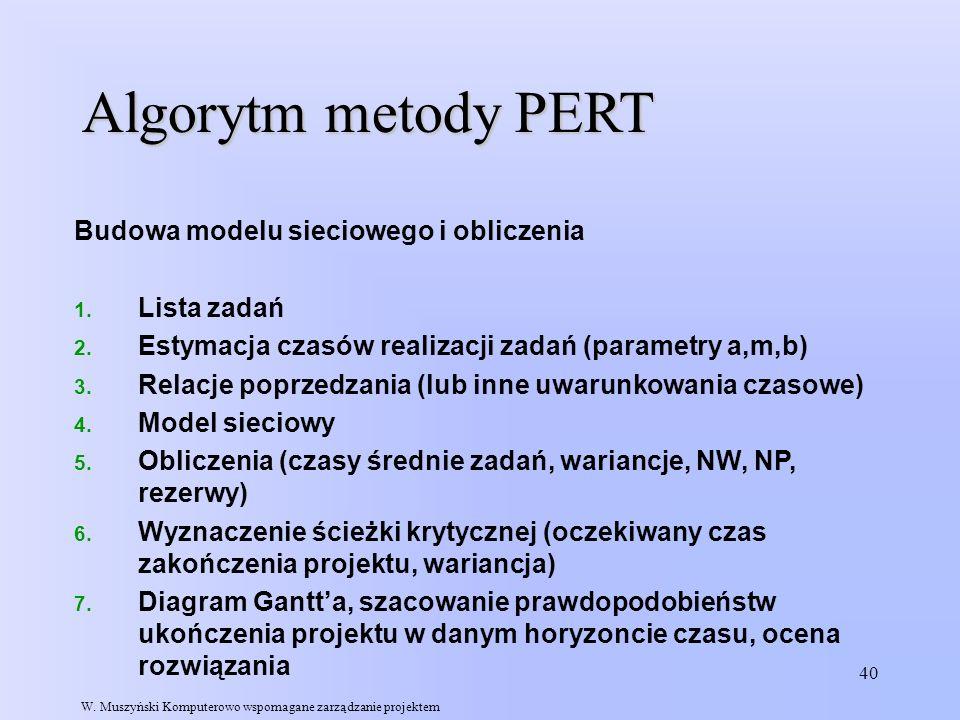 40 Algorytm metody PERT Budowa modelu sieciowego i obliczenia 1. Lista zadań 2. Estymacja czasów realizacji zadań (parametry a,m,b) 3. Relacje poprzed