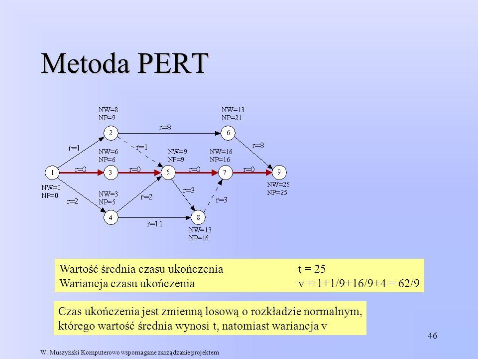 46 Metoda PERT Wartość średnia czasu ukończenia t = 25 Wariancja czasu ukończeniav = 1+1/9+16/9+4 = 62/9 Czas ukończenia jest zmienną losową o rozkład