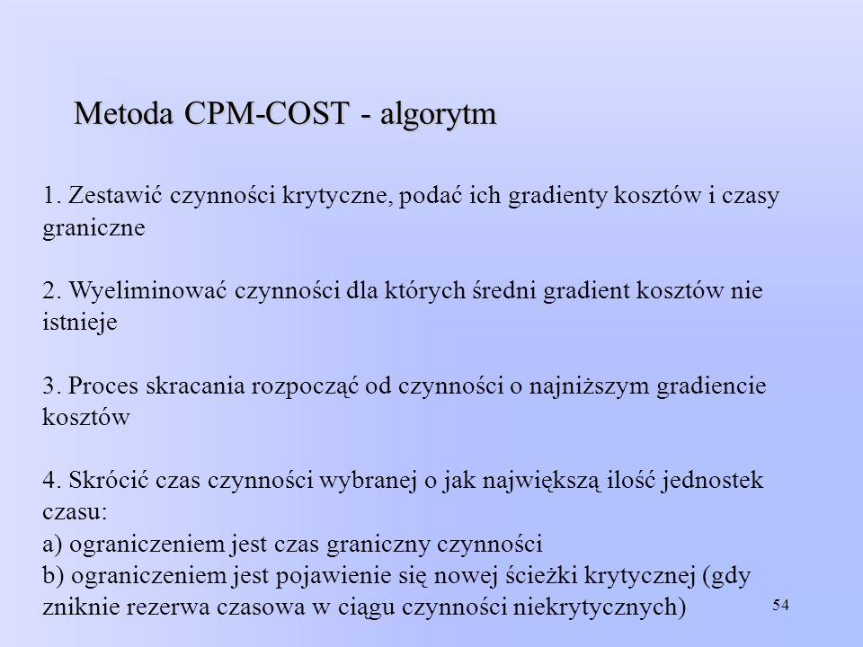 54 Metoda CPM-COST - algorytm 1. Zestawić czynności krytyczne, podać ich gradienty kosztów i czasy graniczne 2. Wyeliminować czynności dla których śre