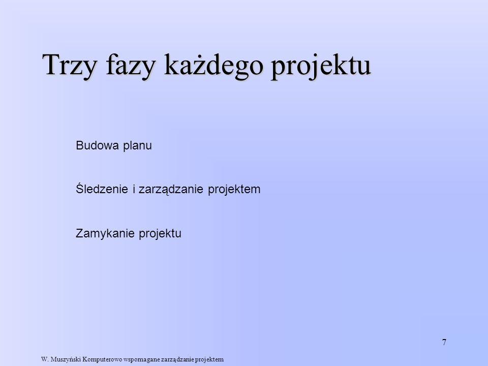 7 Trzy fazy każdego projektu Budowa planu Śledzenie i zarządzanie projektem Zamykanie projektu W. Muszyński Komputerowo wspomagane zarządzanie projekt
