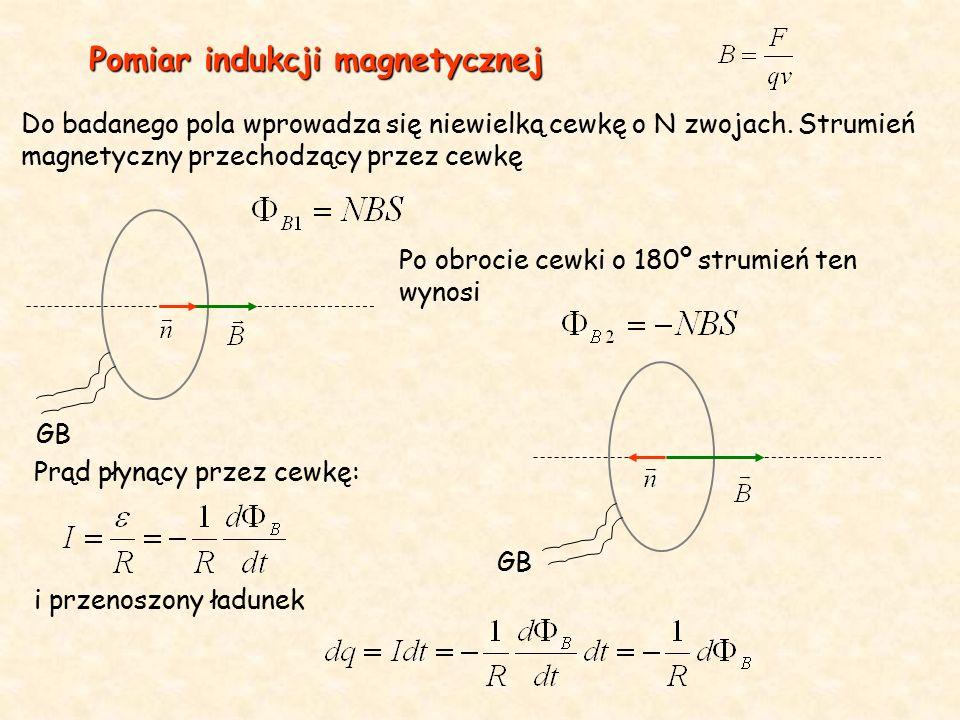 Prąd płynący przez cewkę: i przenoszony ładunek Pomiar indukcji magnetycznej Do badanego pola wprowadza się niewielką cewkę o N zwojach.