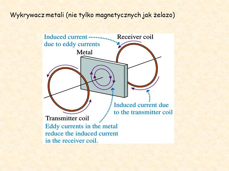 Wykrywacz metali (nie tylko magnetycznych jak żelazo)
