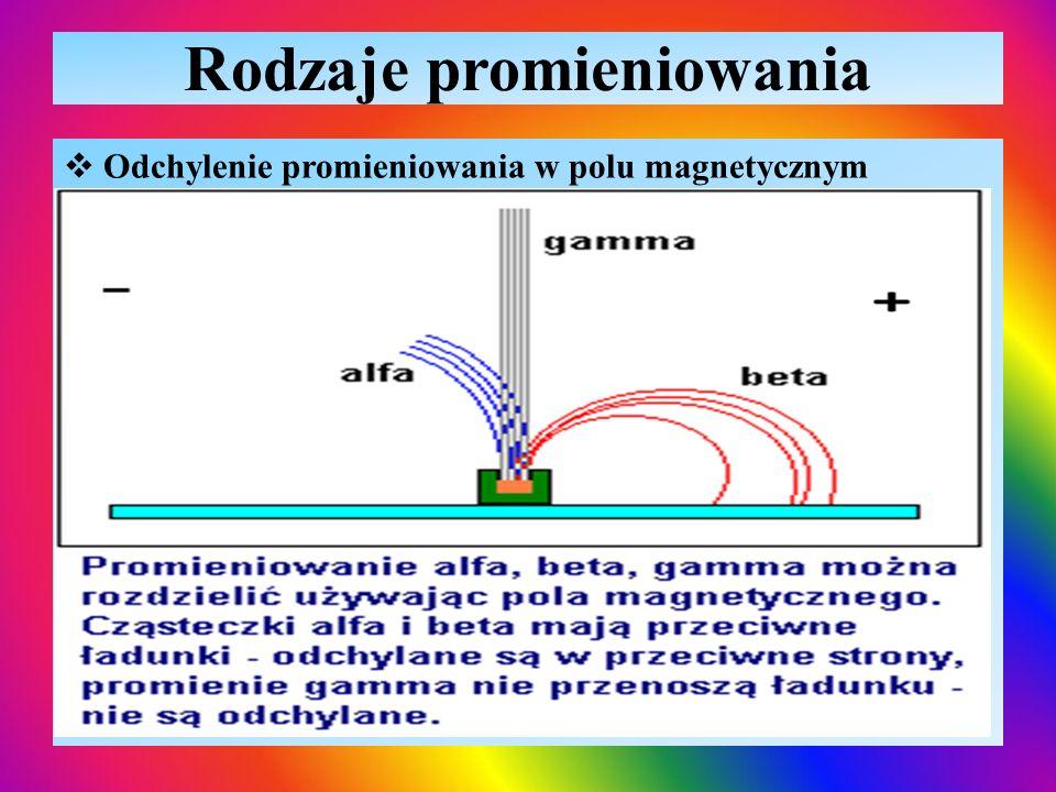 Rodzaje promieniowania  Odchylenie promieniowania w polu magnetycznym