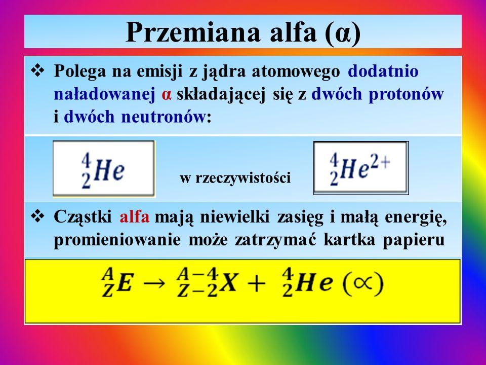 Przemiana alfa (α)  Polega na emisji z jądra atomowego dodatnio naładowanej α składającej się z dwóch protonów i dwóch neutronów: w rzeczywistości 