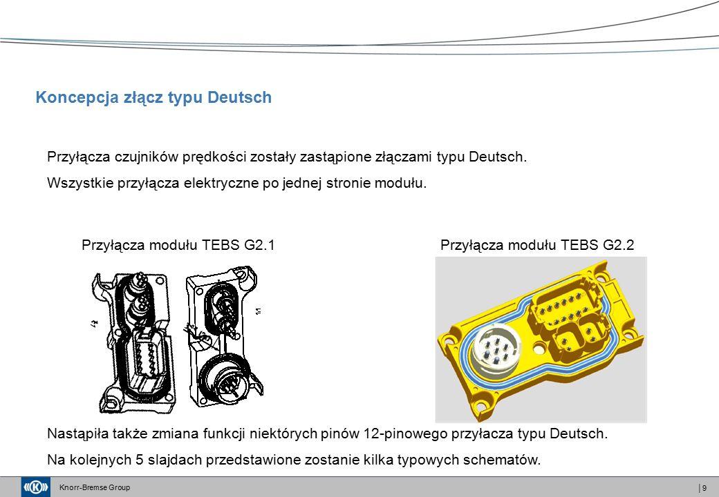 Knorr-Bremse Group │9 Koncepcja złącz typu Deutsch Przyłącza czujników prędkości zostały zastąpione złączami typu Deutsch.