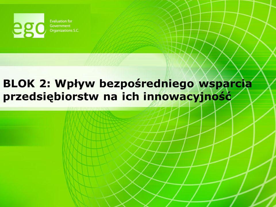 BLOK 2: Wpływ bezpośredniego wsparcia przedsiębiorstw na ich innowacyjność