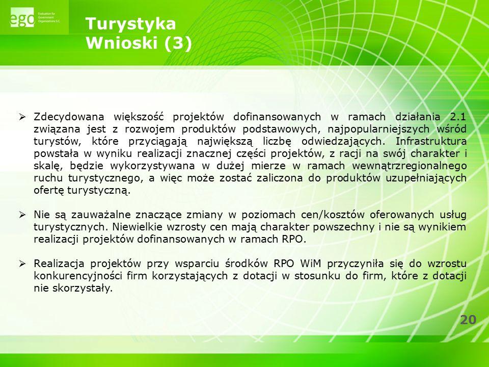 20 Turystyka Wnioski (3)  Zdecydowana większość projektów dofinansowanych w ramach działania 2.1 związana jest z rozwojem produktów podstawowych, naj