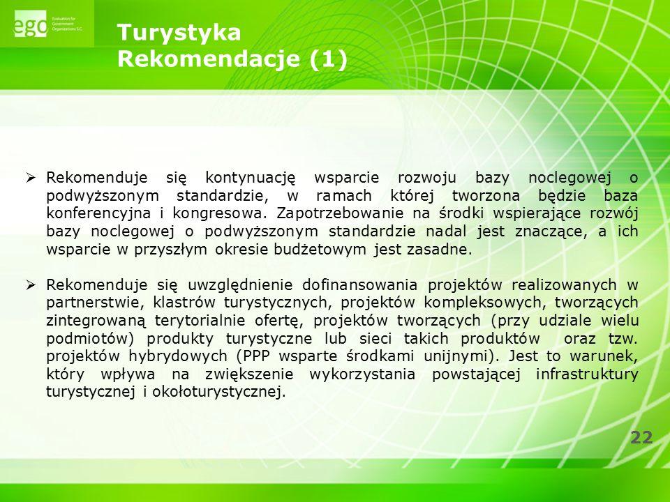 22 Turystyka Rekomendacje (1)  Rekomenduje się kontynuację wsparcie rozwoju bazy noclegowej o podwyższonym standardzie, w ramach której tworzona będz