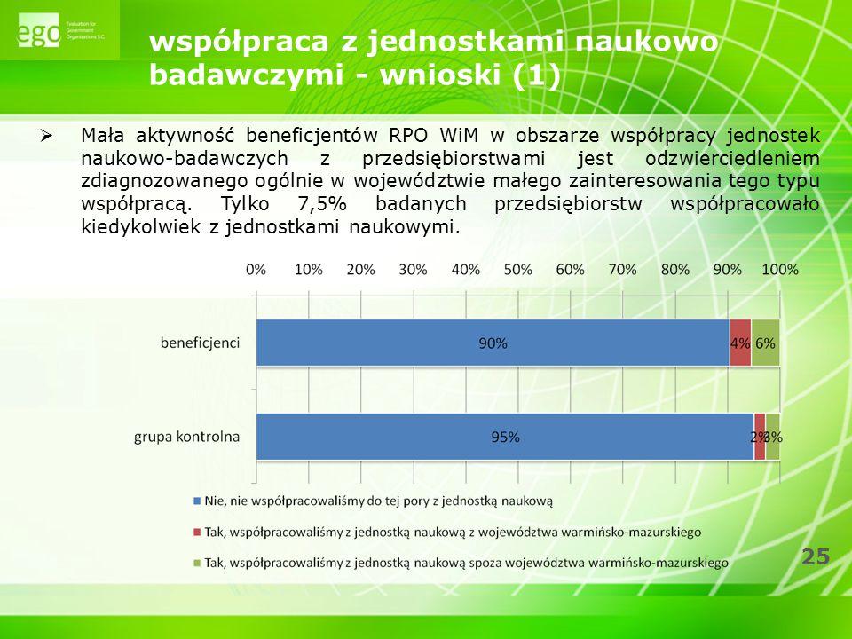 25 współpraca z jednostkami naukowo badawczymi - wnioski (1)  Mała aktywność beneficjentów RPO WiM w obszarze współpracy jednostek naukowo-badawczych