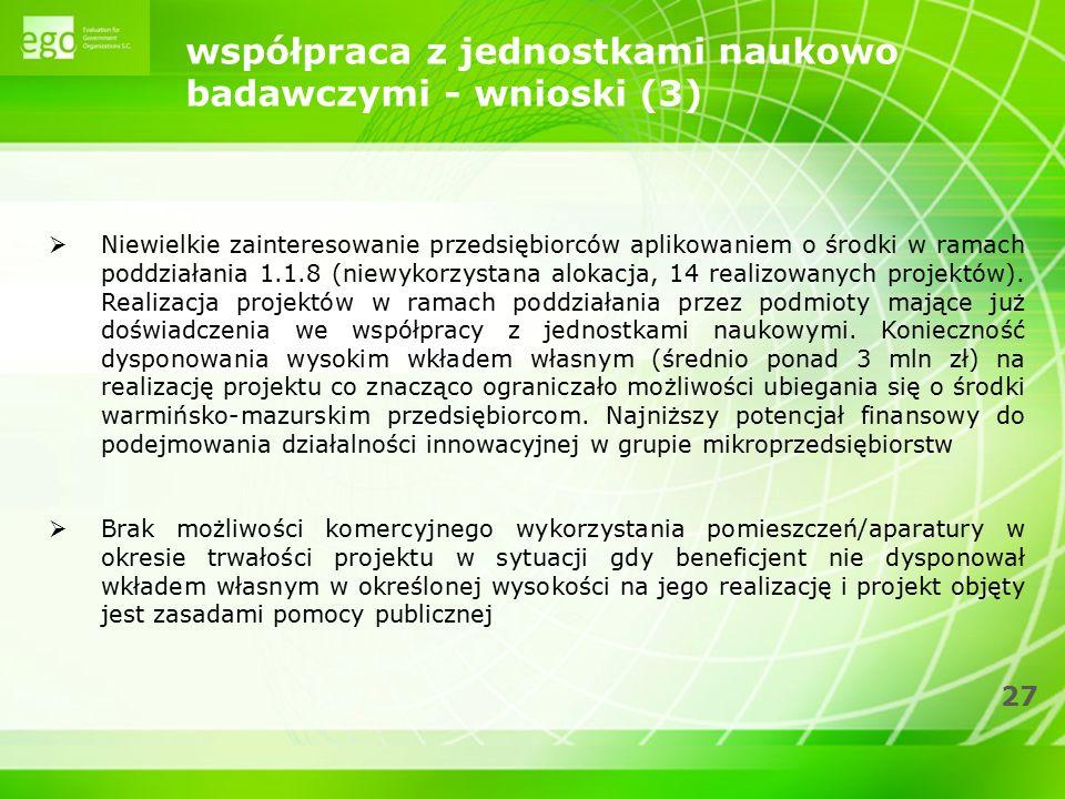 27 współpraca z jednostkami naukowo badawczymi - wnioski (3)  Niewielkie zainteresowanie przedsiębiorców aplikowaniem o środki w ramach poddziałania