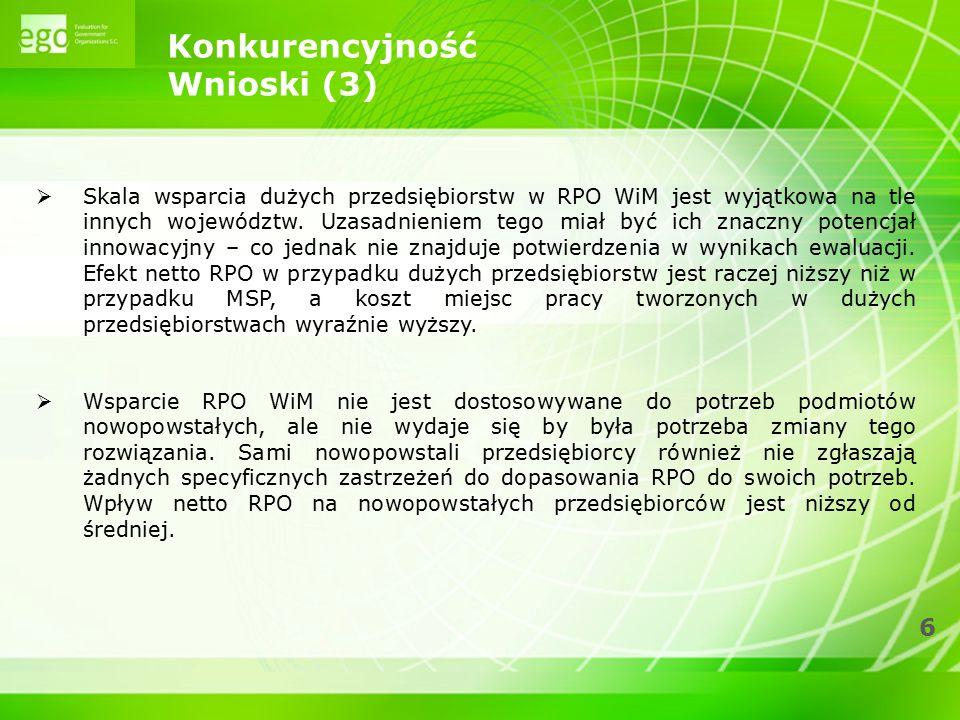 6 Konkurencyjność Wnioski (3)  Skala wsparcia dużych przedsiębiorstw w RPO WiM jest wyjątkowa na tle innych województw. Uzasadnieniem tego miał być i