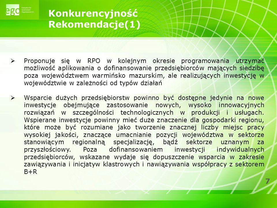 8 Konkurencyjność Rekomendacje(2)  Proponuje się, w przyszłym RPO uruchomienie kompleksowej pomocy (m.in.