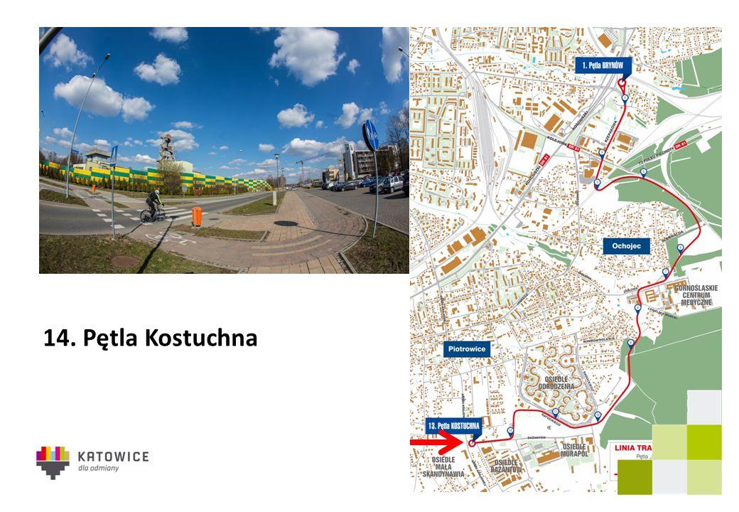 14. Pętla Kostuchna