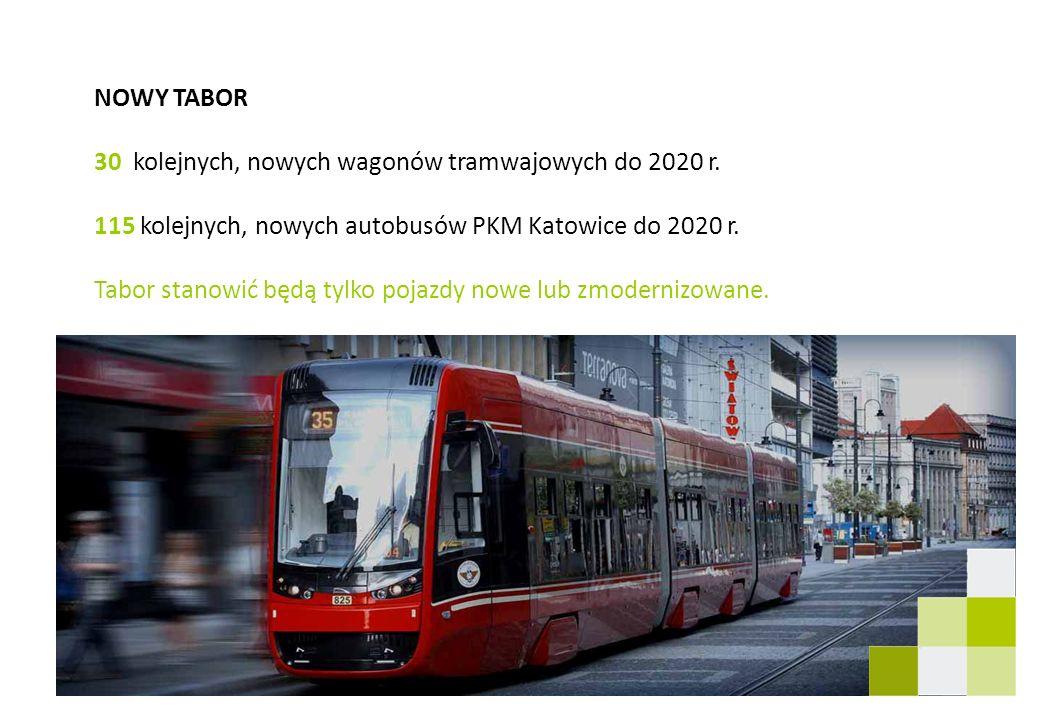 NOWY TABOR 30 kolejnych, nowych wagonów tramwajowych do 2020 r.