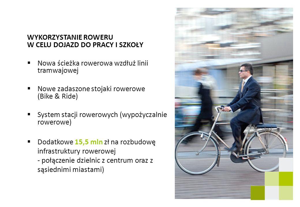 WYKORZYSTANIE ROWERU W CELU DOJAZD DO PRACY I SZKOŁY  Nowa ścieżka rowerowa wzdłuż linii tramwajowej  Nowe zadaszone stojaki rowerowe (Bike & Ride)  System stacji rowerowych (wypożyczalnie rowerowe)  Dodatkowe 15,5 mln zł na rozbudowę infrastruktury rowerowej - połączenie dzielnic z centrum oraz z sąsiednimi miastami)