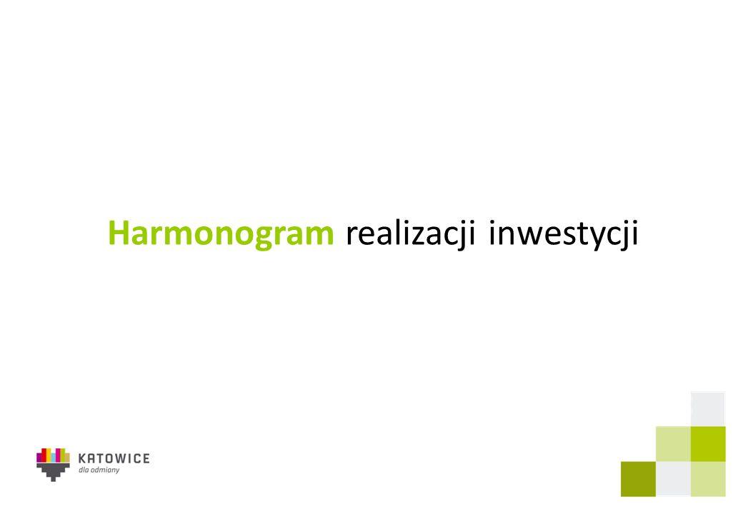 Harmonogram realizacji inwestycji