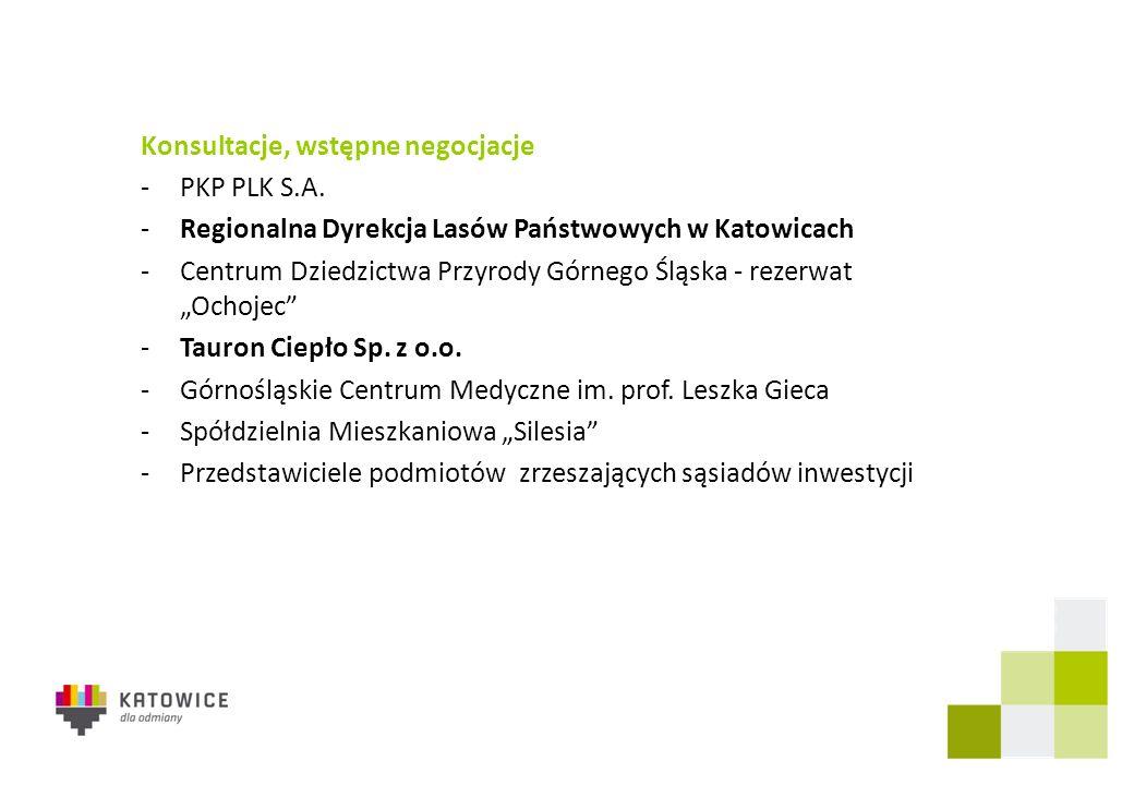 Konsultacje, wstępne negocjacje -PKP PLK S.A. -Regionalna Dyrekcja Lasów Państwowych w Katowicach -Centrum Dziedzictwa Przyrody Górnego Śląska - rezer