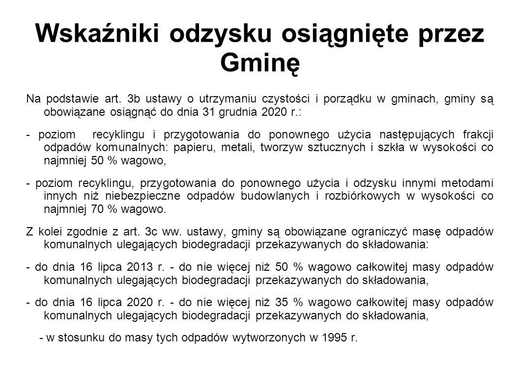 Wskaźniki odzysku osiągnięte przez Gminę Na podstawie art. 3b ustawy o utrzymaniu czystości i porządku w gminach, gminy są obowiązane osiągnąć do dnia