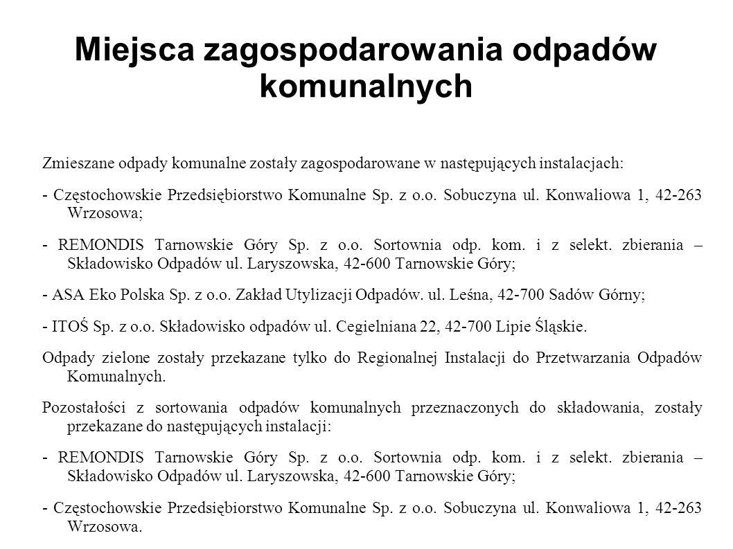 Miejsca zagospodarowania odpadów komunalnych Zmieszane odpady komunalne zostały zagospodarowane w następujących instalacjach: - Częstochowskie Przedsi