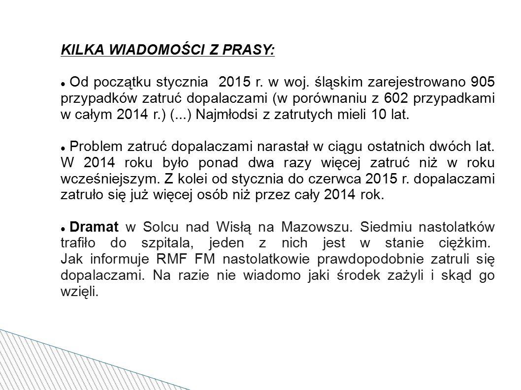 KILKA WIADOMOŚCI Z PRASY: Od początku stycznia 2015 r.