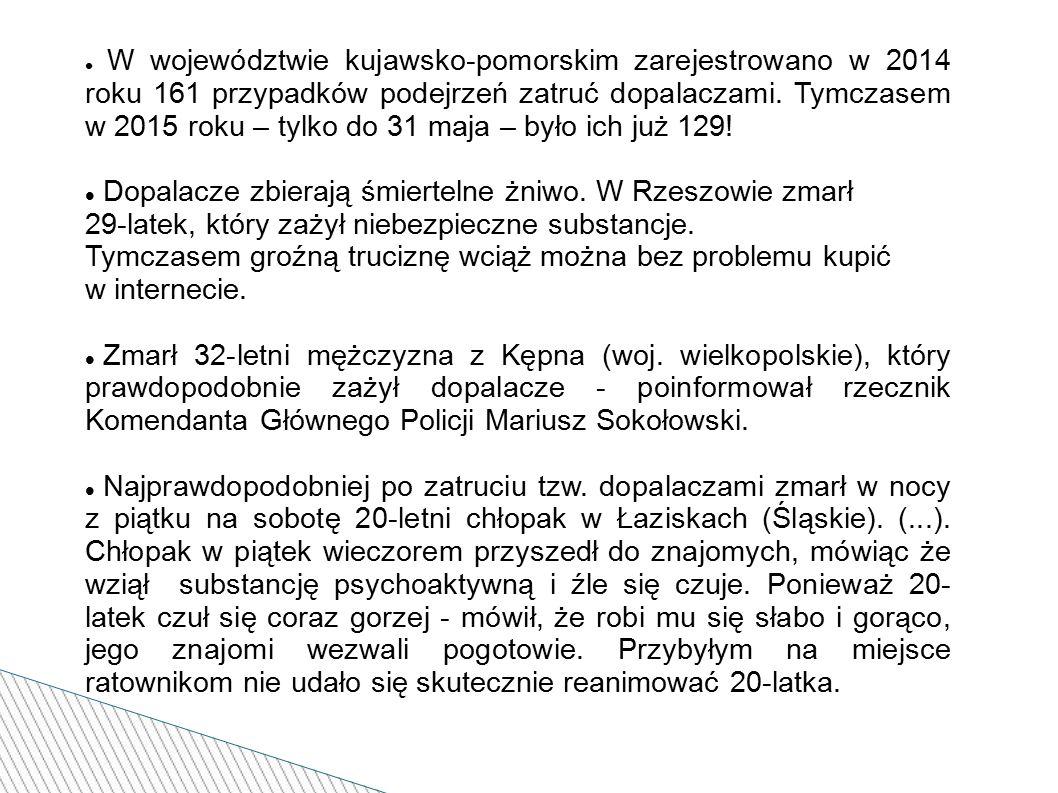 W województwie kujawsko-pomorskim zarejestrowano w 2014 roku 161 przypadków podejrzeń zatruć dopalaczami.