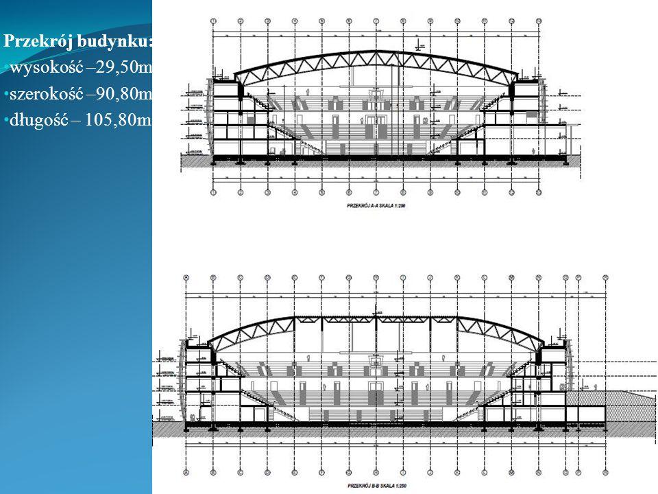 Przekrój budynku: wysokość –29,50m szerokość –90,80m długość – 105,80m