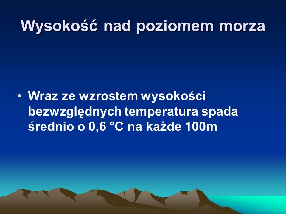 Wysokość nad poziomem morza Wraz ze wzrostem wysokości bezwzględnych temperatura spada średnio o 0,6 °C na każde 100m