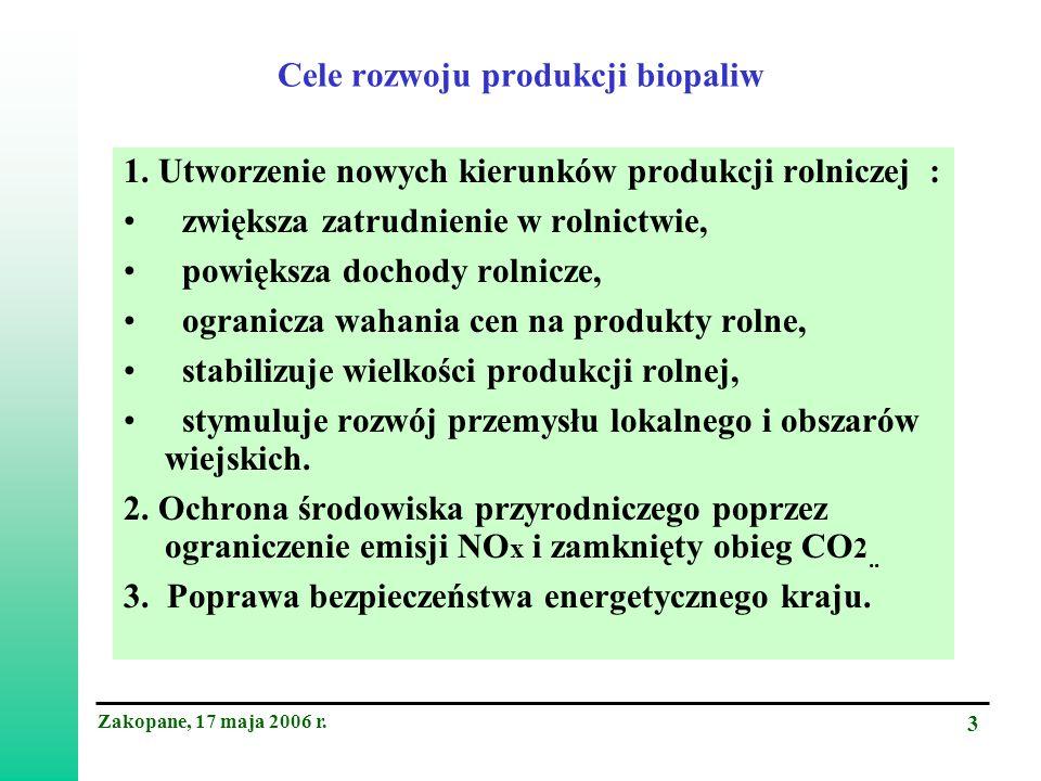 Zakopane, 17 maja 2006 r. 3 Cele rozwoju produkcji biopaliw 1.