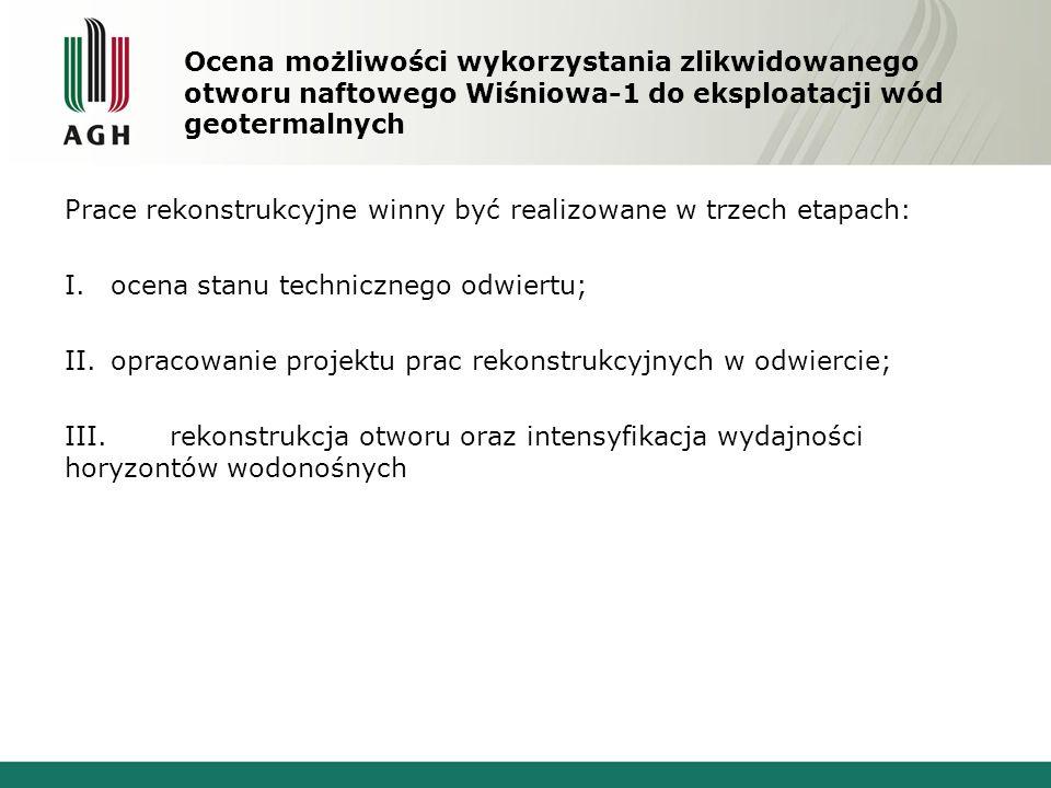 Ocena możliwości wykorzystania zlikwidowanego otworu naftowego Wiśniowa-1 do eksploatacji wód geotermalnych Prace rekonstrukcyjne winny być realizowane w trzech etapach: I.ocena stanu technicznego odwiertu; II.opracowanie projektu prac rekonstrukcyjnych w odwiercie; III.rekonstrukcja otworu oraz intensyfikacja wydajności horyzontów wodonośnych