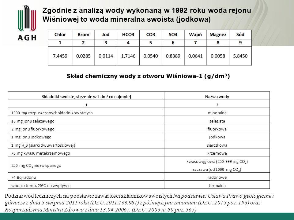 Składniki swoiste, stężenie w 1 dm 3 co najmniejNazwa wody 12 1000 mg rozpuszczonych składników stałychmineralna 10 mg jonu żelazawegożelazista 2 mg jonu fluorkowegofluorkowa 1 mg jonu jodkowegojodkowa 1 mg H 2 S (siarki dwuwartościowej)siarczkowa 70 mg kwasu metakrzemowegokrzemowa 250 mg CO 2 niezwiązanego kwasowęglowa (250-999 mg CO 2 ) szczawa (od 1000 mg CO 2 ) 74 Bq radonuradonowe woda o temp.