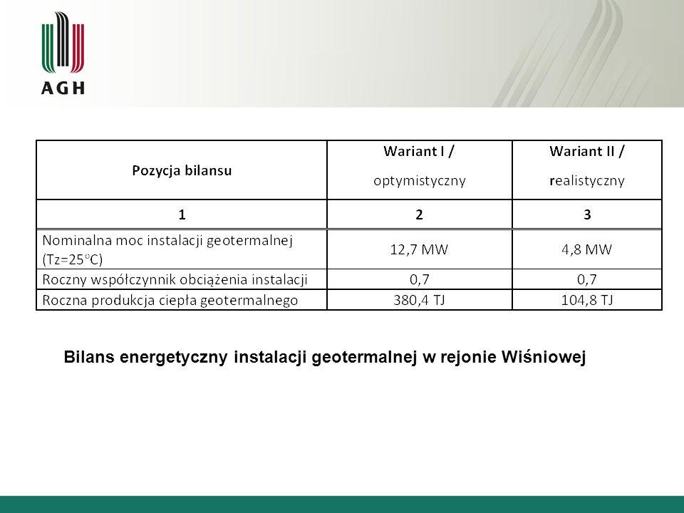 Bilans energetyczny instalacji geotermalnej w rejonie Wiśniowej