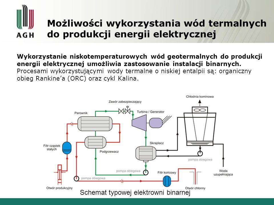 Możliwości wykorzystania wód termalnych do produkcji energii elektrycznej Wykorzystanie niskotemperaturowych wód geotermalnych do produkcji energii elektrycznej umożliwia zastosowanie instalacji binarnych.