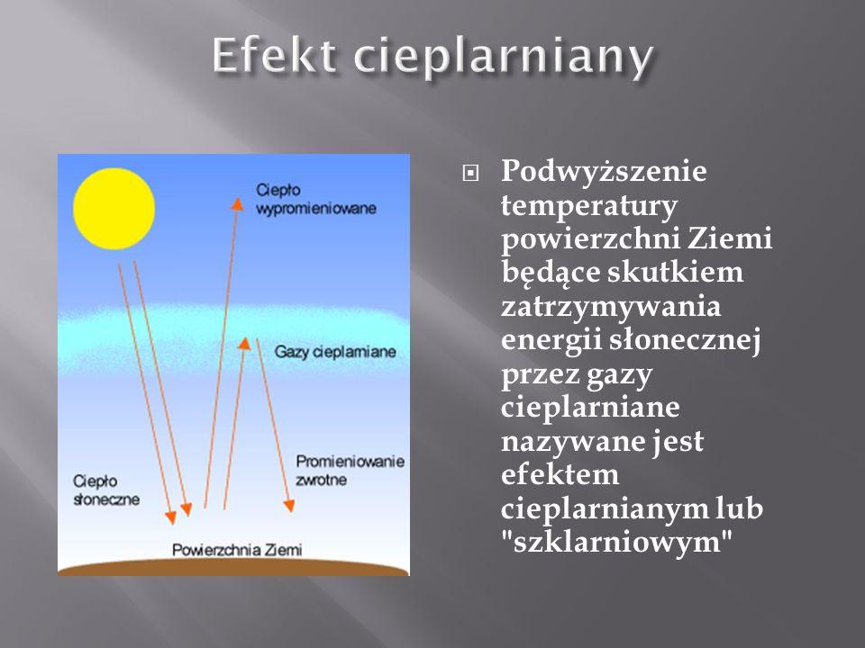  Podwyższenie temperatury powierzchni Ziemi będące skutkiem zatrzymywania energii słonecznej przez gazy cieplarniane nazywane jest efektem cieplarnianym lub szklarniowym