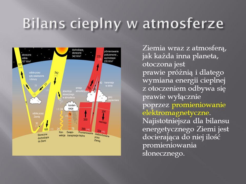 Ziemia wraz z atmosferą, jak każda inna planeta, otoczona jest prawie próżnią i dlatego wymiana energii cieplnej z otoczeniem odbywa się prawie wyłącznie poprzez promieniowanie elektromagnetyczne.
