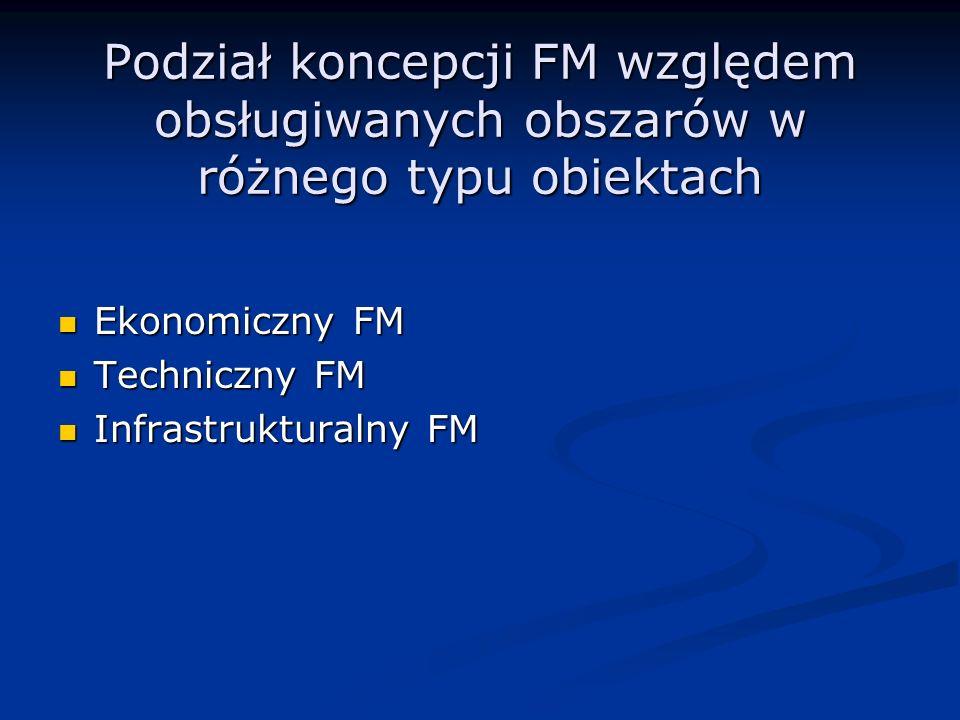 Podział koncepcji FM względem obsługiwanych obszarów w różnego typu obiektach Ekonomiczny FM Ekonomiczny FM Techniczny FM Techniczny FM Infrastrukturalny FM Infrastrukturalny FM