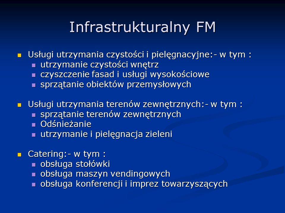 Infrastrukturalny FM Usługi utrzymania czystości i pielęgnacyjne:- w tym : Usługi utrzymania czystości i pielęgnacyjne:- w tym : utrzymanie czystości wnętrz utrzymanie czystości wnętrz czyszczenie fasad i usługi wysokościowe czyszczenie fasad i usługi wysokościowe sprzątanie obiektów przemysłowych sprzątanie obiektów przemysłowych Usługi utrzymania terenów zewnętrznych:- w tym : Usługi utrzymania terenów zewnętrznych:- w tym : sprzątanie terenów zewnętrznych sprzątanie terenów zewnętrznych Odśnieżanie Odśnieżanie utrzymanie i pielęgnacja zieleni utrzymanie i pielęgnacja zieleni Catering:- w tym : Catering:- w tym : obsługa stołówki obsługa stołówki obsługa maszyn vendingowych obsługa maszyn vendingowych obsługa konferencji i imprez towarzyszących obsługa konferencji i imprez towarzyszących
