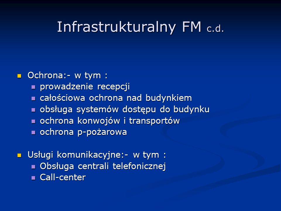 Infrastrukturalny FM c.d. Ochrona:- w tym : Ochrona:- w tym : prowadzenie recepcji prowadzenie recepcji całościowa ochrona nad budynkiem całościowa oc