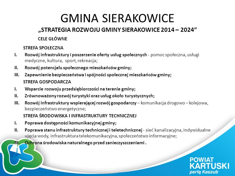 """GMINA SIERAKOWICE """"STRATEGIA ROZWOJU GMINY SIERAKOWICE 2014 – 2024"""" CELE GŁÓWNE STREFA SPOŁECZNA I.Rozwój infrastruktury i poszerzenie oferty usług sp"""