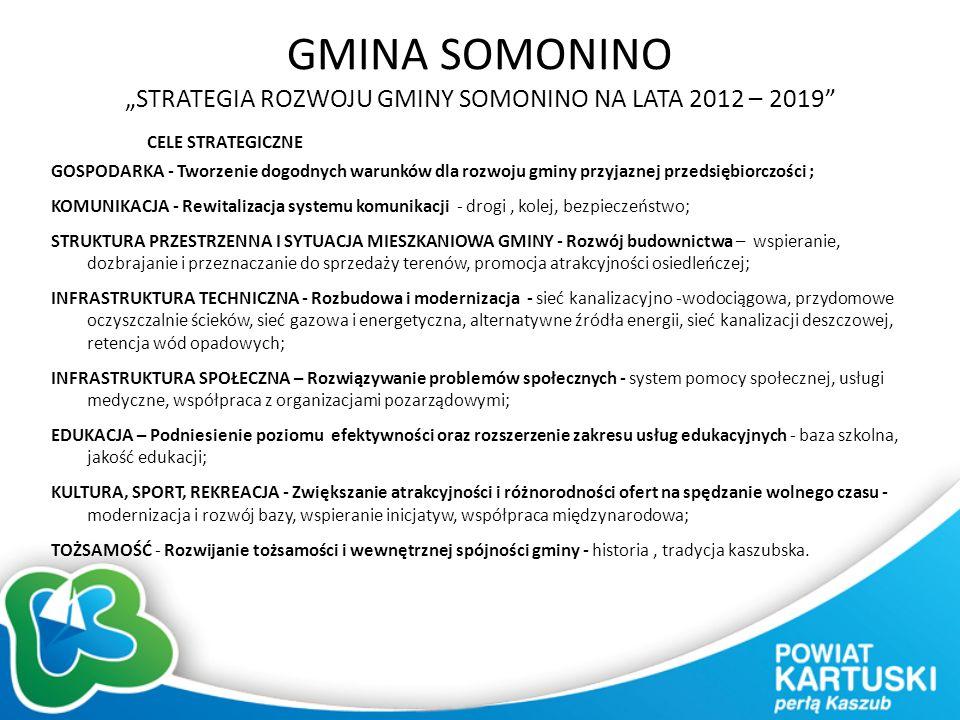 """GMINA SOMONINO """"STRATEGIA ROZWOJU GMINY SOMONINO NA LATA 2012 – 2019 CELE STRATEGICZNE GOSPODARKA - Tworzenie dogodnych warunków dla rozwoju gminy przyjaznej przedsiębiorczości ; KOMUNIKACJA - Rewitalizacja systemu komunikacji - drogi, kolej, bezpieczeństwo; STRUKTURA PRZESTRZENNA I SYTUACJA MIESZKANIOWA GMINY - Rozwój budownictwa – wspieranie, dozbrajanie i przeznaczanie do sprzedaży terenów, promocja atrakcyjności osiedleńczej; INFRASTRUKTURA TECHNICZNA - Rozbudowa i modernizacja - sieć kanalizacyjno -wodociągowa, przydomowe oczyszczalnie ścieków, sieć gazowa i energetyczna, alternatywne źródła energii, sieć kanalizacji deszczowej, retencja wód opadowych; INFRASTRUKTURA SPOŁECZNA – Rozwiązywanie problemów społecznych - system pomocy społecznej, usługi medyczne, współpraca z organizacjami pozarządowymi; EDUKACJA – Podniesienie poziomu efektywności oraz rozszerzenie zakresu usług edukacyjnych - baza szkolna, jakość edukacji; KULTURA, SPORT, REKREACJA - Zwiększanie atrakcyjności i różnorodności ofert na spędzanie wolnego czasu - modernizacja i rozwój bazy, wspieranie inicjatyw, współpraca międzynarodowa; TOŻSAMOŚĆ - Rozwijanie tożsamości i wewnętrznej spójności gminy - historia, tradycja kaszubska."""