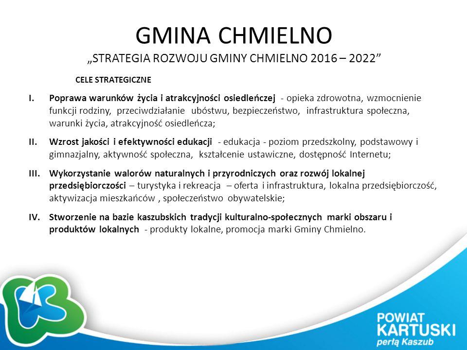 """GMINA CHMIELNO """"STRATEGIA ROZWOJU GMINY CHMIELNO 2016 – 2022"""" CELE STRATEGICZNE I.Poprawa warunków życia i atrakcyjności osiedleńczej - opieka zdrowot"""