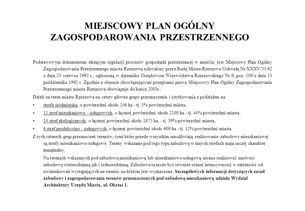"""MPSZP """"Drabinianka - Zagrody zatwierdzony Uchwałą Nr VI/49/94 RM Rzeszowa z dnia 11 października 1994 roku, ogłoszoną w Dzienniku Urzędowym Wojewody Rzeszowskiego Nr 11/94 poz."""
