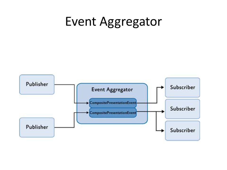 Event Aggregator