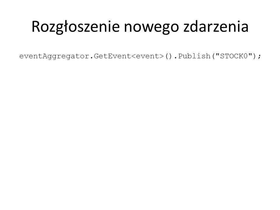 Rozgłoszenie nowego zdarzenia eventAggregator.GetEvent ().Publish( STOCK0 );