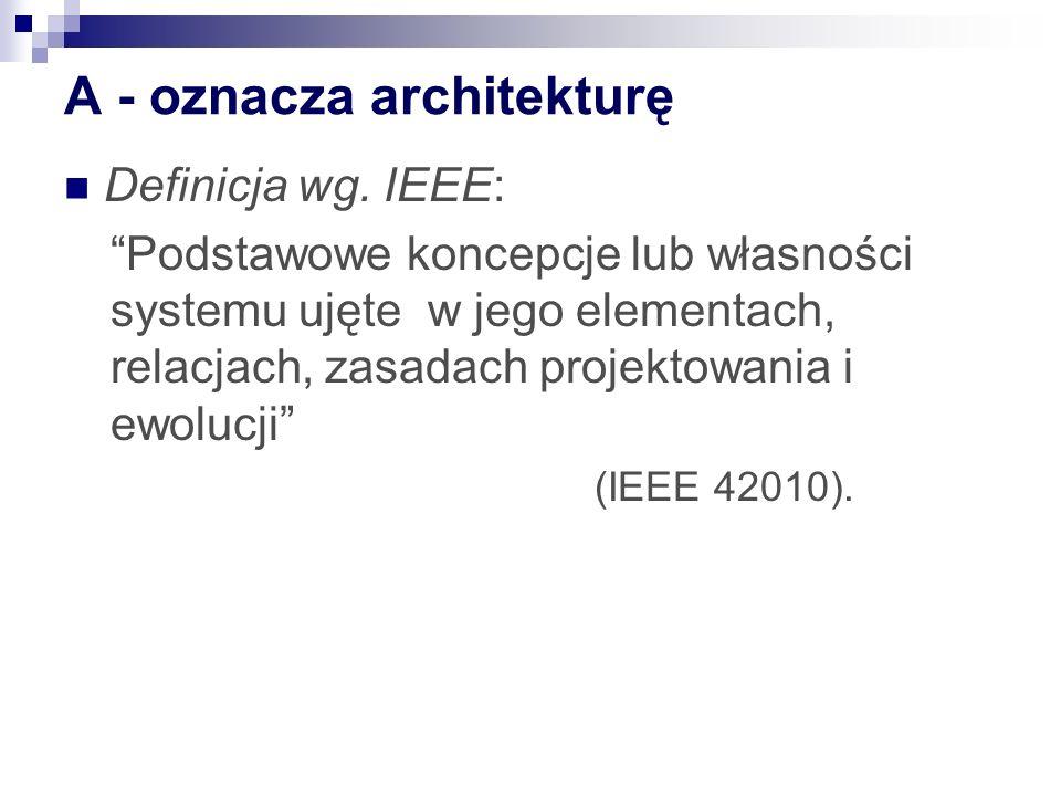 """A - oznacza architekturę Definicja wg. IEEE: """"Podstawowe koncepcje lub własności systemu ujęte w jego elementach, relacjach, zasadach projektowania i"""