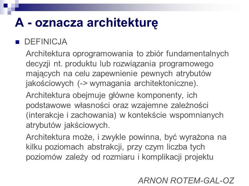 A - oznacza architekturę DEFINICJA Architektura oprogramowania to zbiór fundamentalnych decyzji nt. produktu lub rozwiązania programowego mających na